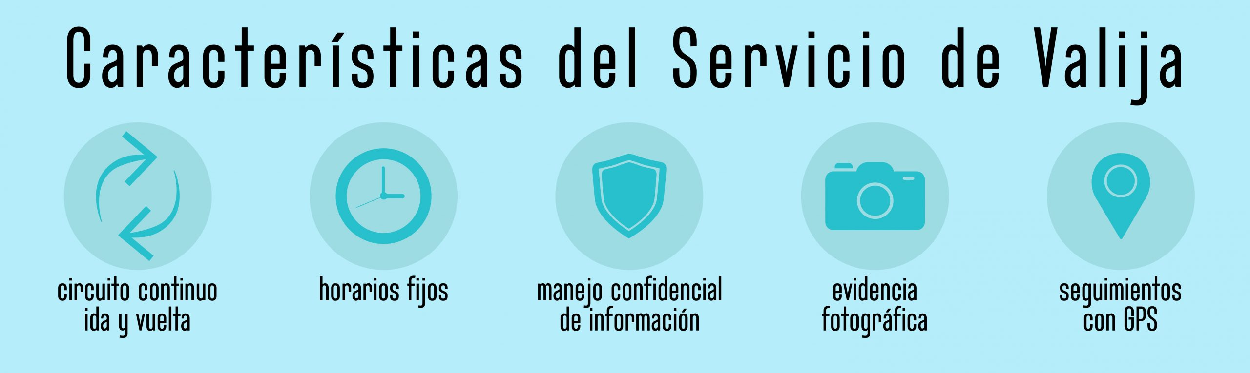 Características del servicio de valija