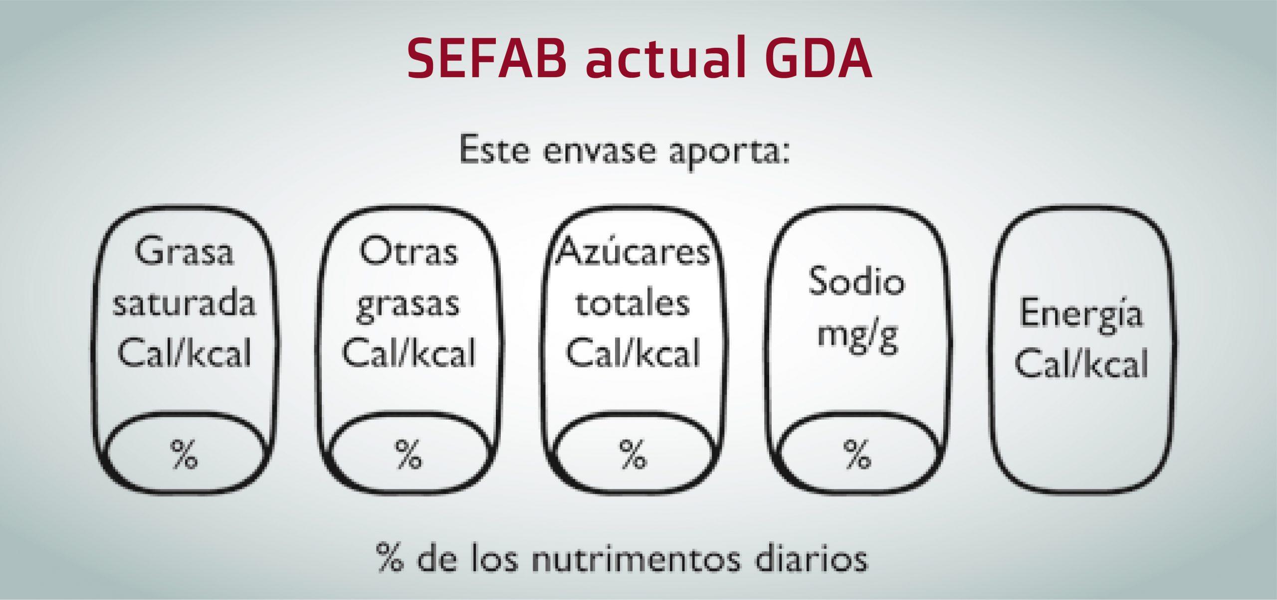 SEFAB_actual_GDA