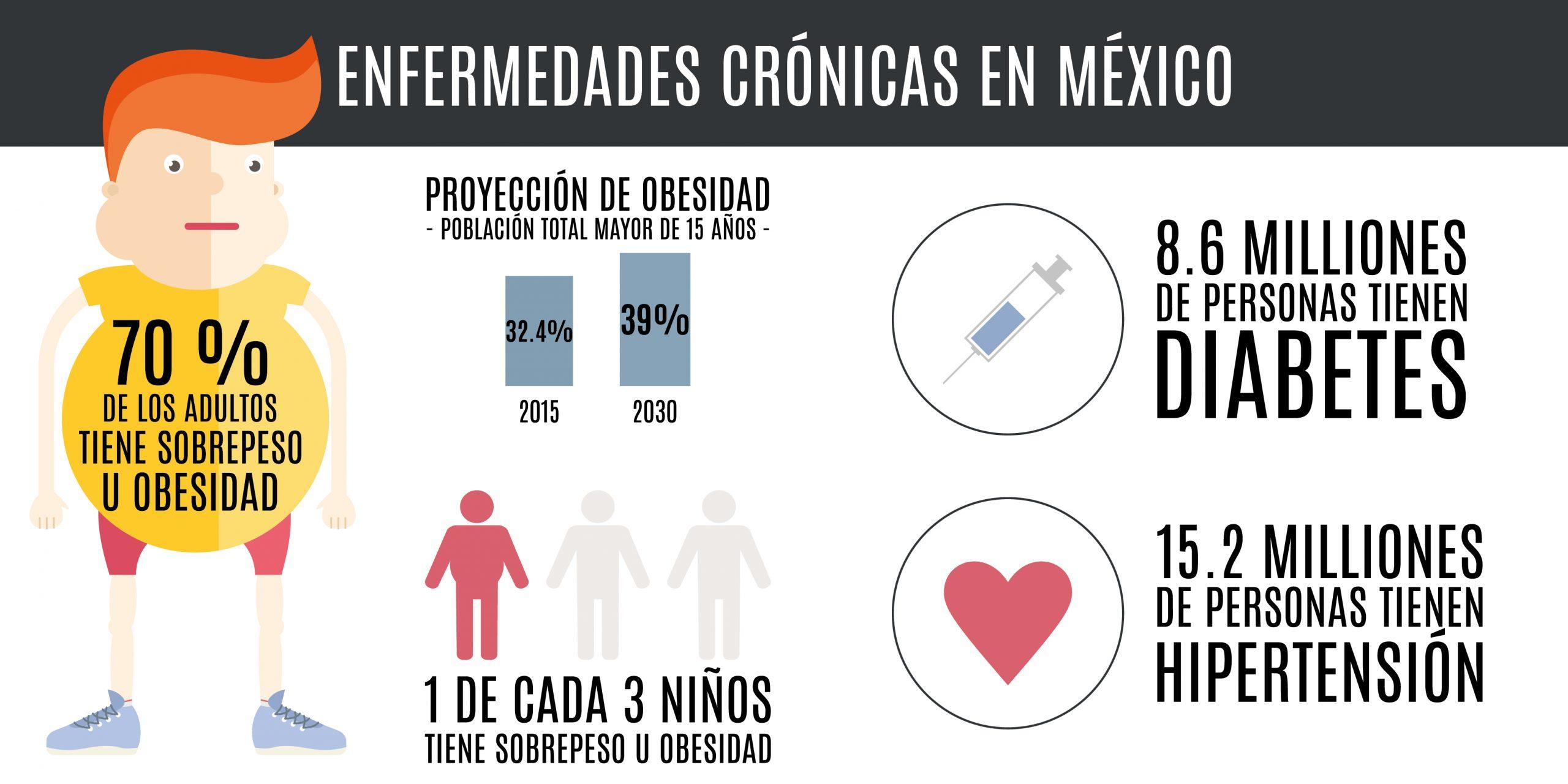 obesidad_en_mexico